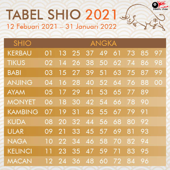 tabel shio bergambar 2021